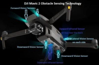 DJI Mavic 2 sensor placement